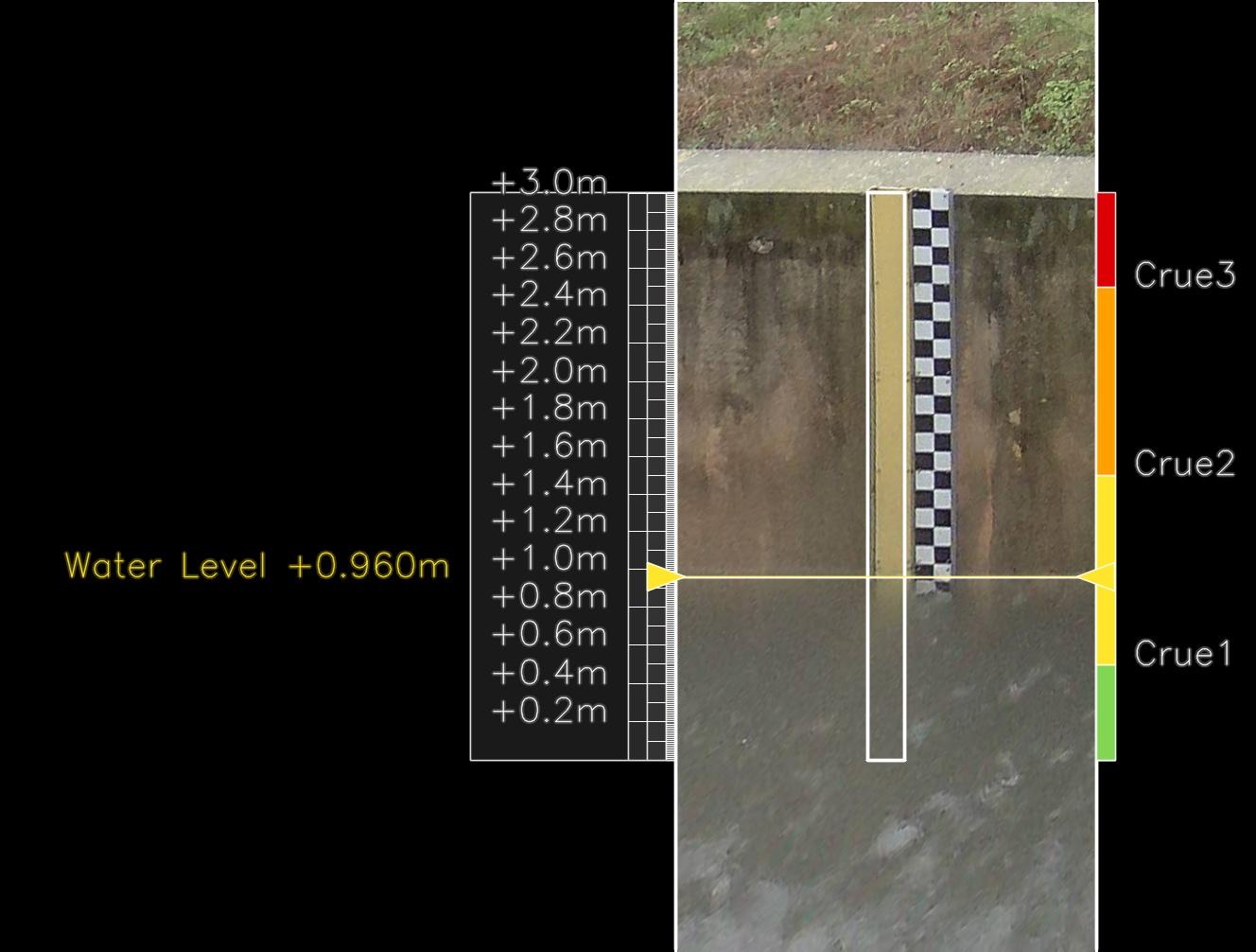 Capteur Cam Level Mesure De Hauteur Et Niveau Deau Par Camra Numeric Water Indicator Liquid Sensor Circuit Metric Measurement Of Levels Limnimetric Reference
